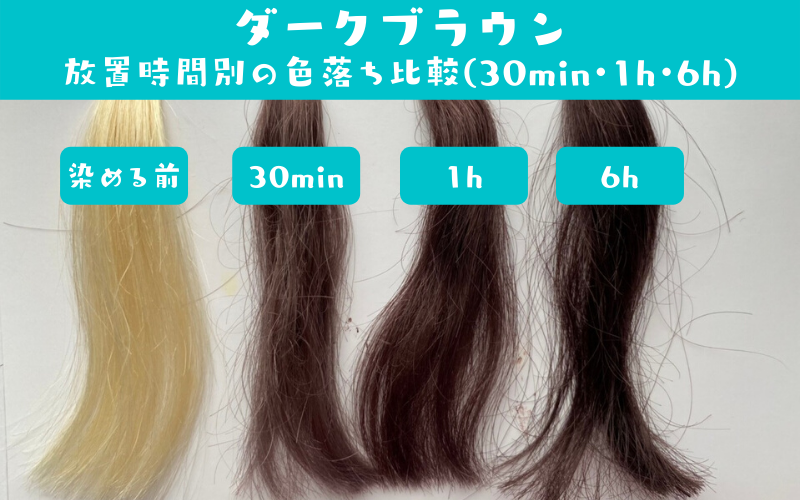 利尻ヘアカラーのダークブラウンを使って放置時間を長くしてみた髪を7回連続洗ってみた結果