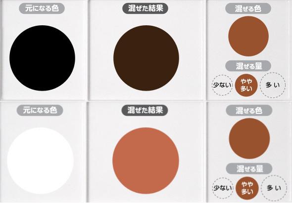 黒と白、それぞれ絵に茶色を混ぜてみた結果